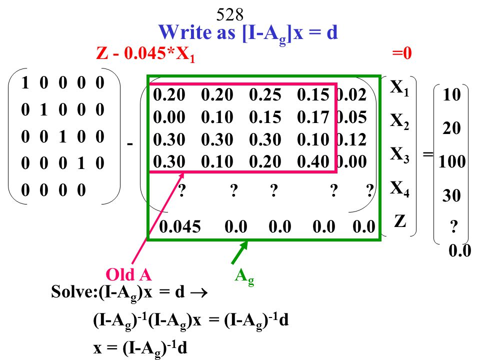 Write as [I-Ag]x = d Z - 0.045*X1 =0 1 0 0 0 0 0 1 0 0 0 0 0 1 0 0